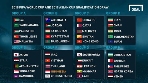 Taiwan Calendrier 2018 Fifa World Cup 2018 Qualified Teams And Chances To