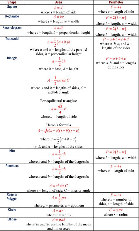 area formula formula for area of a circle www pixshark com images
