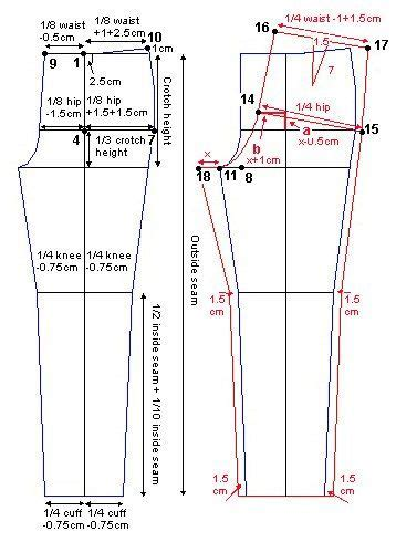 pattern drafting beginners kids pants drafting tutorial we ll see how the muslin i
