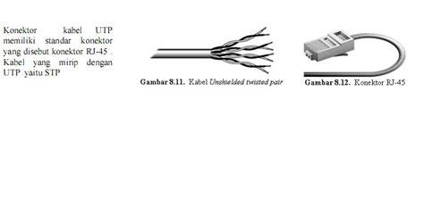 Pengertian Layout Kabel   pengertian kabel koaksial dan fiber optik noerhasanah as
