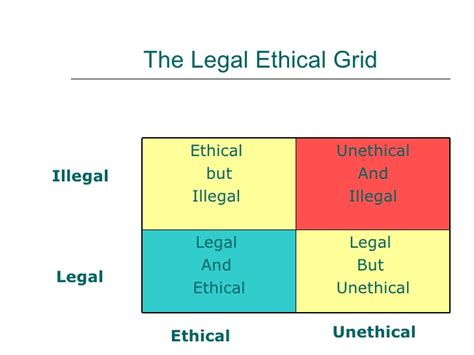 Mba Competition In Ethical Leadership by Business Ethics Fundamentals