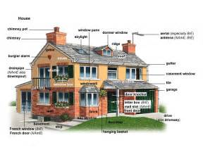 house structure parts names house 1 noun definition pictures pronunciation and