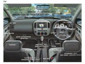 vocabulary anatomy parts of car s interior interior