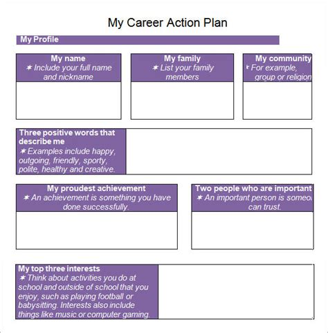 career planner template plan format and template sles vlashed