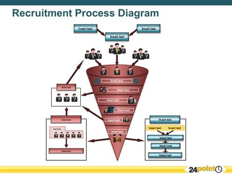 recruiting process diagram for powerpoint