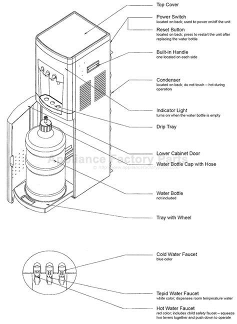 water dispenser diagram parts for mw 59 soleusair water coolers