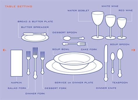 setting a table for dinner dinner table setting with food myideasbedroom com