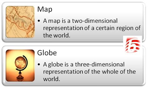globe and maps difference between difference between map and globe