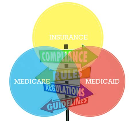Health & Medicare/Medicaid Insurance Free Counseling