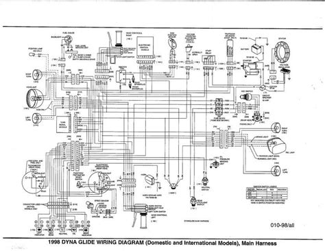 wiring diagram for 2002 harley davidson sportster diagram