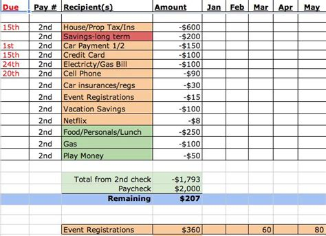 monthly budgeting with bills and budget spreadsheet