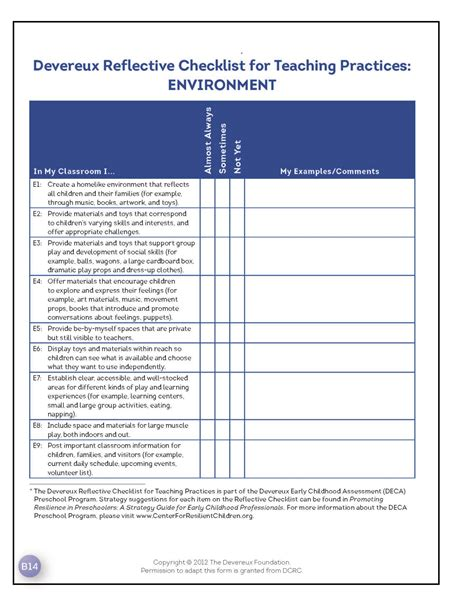 Featured Resource Using Reflective Checklists To Simply Reflect And Improve Quality Devereux Caregiver Daily Checklist Template