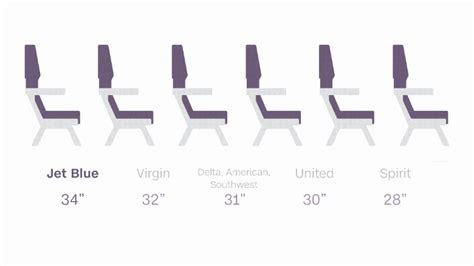 what does airline seat pitch american airlines is cutting more legroom in economy class