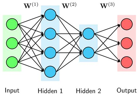 pattern recognition and machine learning github machine learning cơ bản