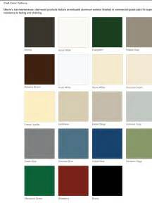 house trim colors exterior trim and roof colors a bed my