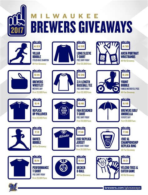 brewers announce giveaway promotions for 2017 cait covers the bases - Brewers Giveaways 2017