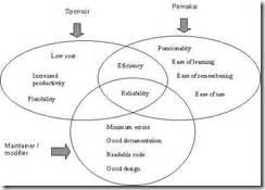 Rekayasa Sosial 1 rekayasa perangkat lunak kumpulan materi kuliah dan sekolah