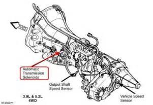 Dodge Dakota Transmission Problems Problem Shift Solenoid Where Is It Dodge Dakota