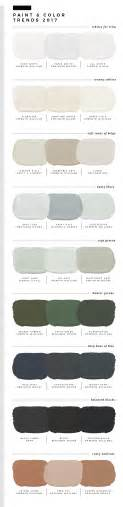 paint colors for 2017 predicted paint colors for 2017 room for tuesday