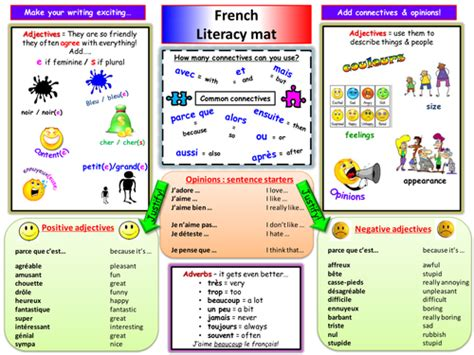 Literacy Mats Ks3 by Literacy Learning Mats For Ks3 4 To Support