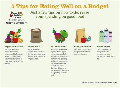 5 tips for eating well on a budget fitness health