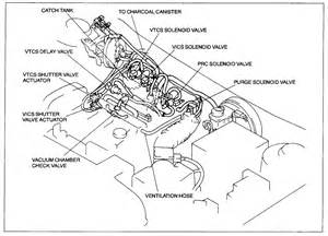 97 mazda protege fuse box diagram 97 free engine image for user manual