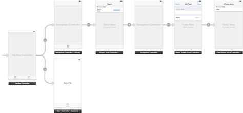 storyboard template app storyboards tutorial in ios 7 part 1