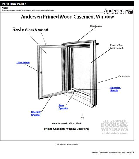 andersen window door parts window page 28 estate buildings information portal