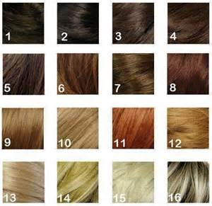 hair color number chart discover and save creative ideas