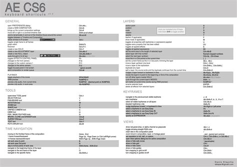 adobe premiere cs6 keyboard shortcuts pdf adobe after effects cs6 keyboard shortcuts