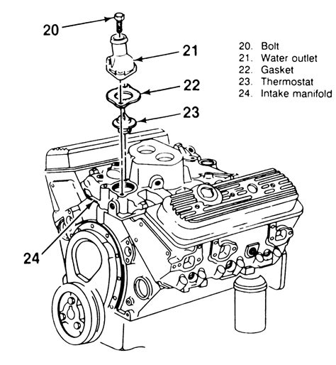 4 3 engine diagram chevrolet 4 3l v6 engine diagram get free image about