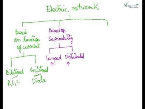 design brief of electrical circuit circuit concept electrical circuit dc circuit ac