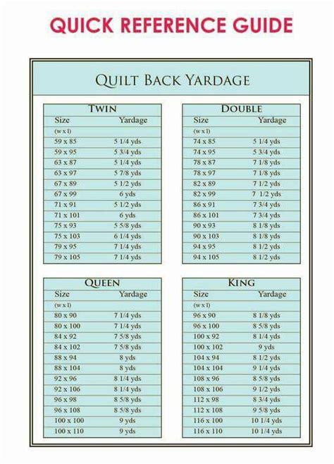 Patchwork Quilt Size Chart - best 25 quilt sizes ideas on quilt size
