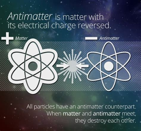 and antimatter science of antimatter the 62 5 trillion matter