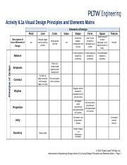 design elements matrix 6 1a dt activity 6 1a visual design principles and