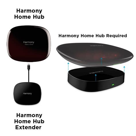 logitech harmony home hub extender for of zigbee