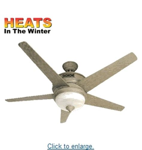 Outdoor Ceiling Fan Heater Combo Pin By Cheryl Brown On For The Home Pinterest