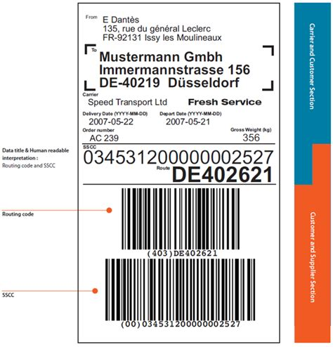 pallet label template shipping container labeling guide kurt hatlevik