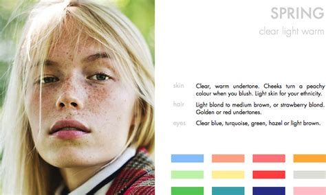 Colour Analysis Part I: Finding your Type ? Anuschka Rees