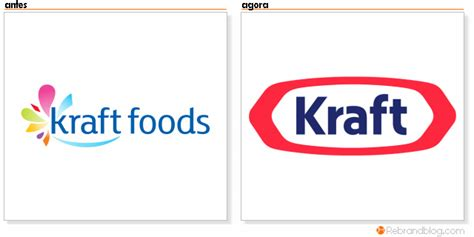 kraft foods iii rebrand