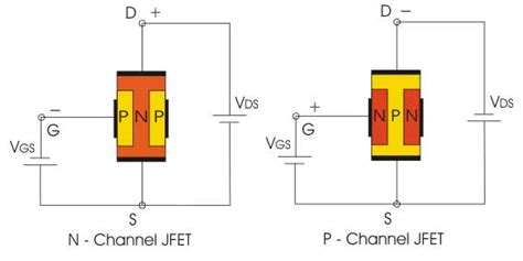 transistor advantage fet transistor advantage fet 28 images fet field effect transistors types of fet n channel fet p