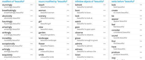 beautiful thesaurus thesaurus beautiful the 25 best challenge thesaurus