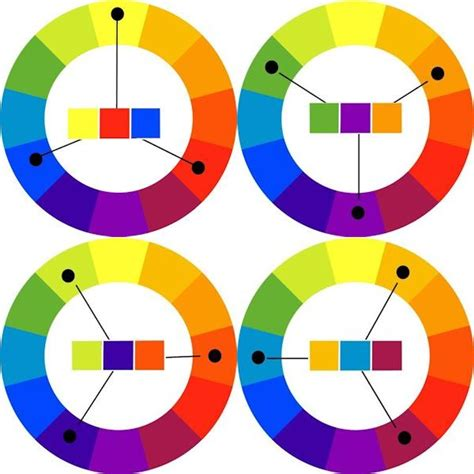 Triadic Color Scheme Exles | color theory made simple the basics of color theory in