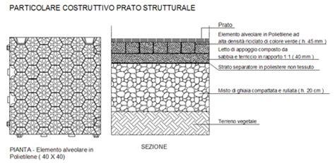 ghiaia dwg prato strutturale prato carrabile dwg