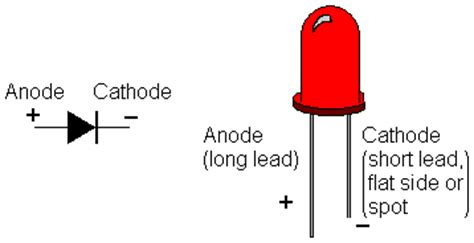 led anode cathode a hitchhiker s guide to leds audectra forum