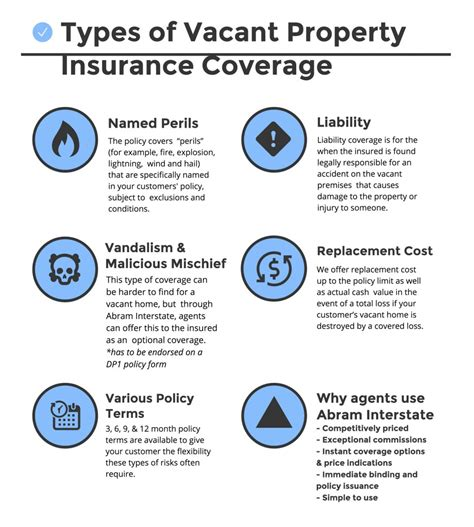 homeowners insurance vacant house when homeowners insurance doesn t cut it vacant homes insurance product highlight