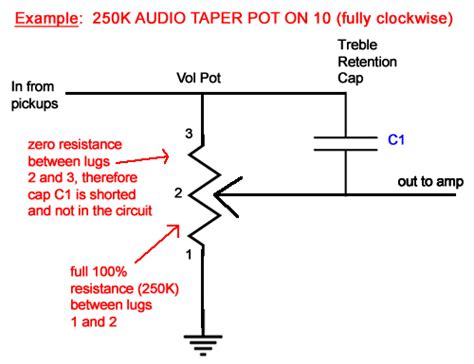 how does a resistor work in a kettle guitar mod ology the of meets the science of sound