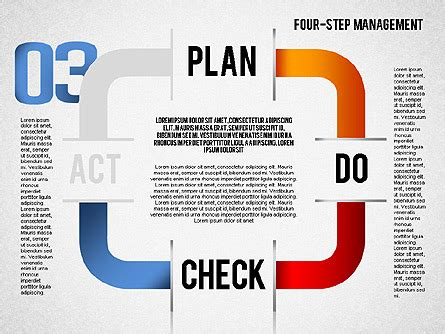 pdca cycle for powerpoint presentations download now