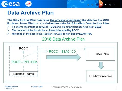 Overview Of The Data Archive Plan By Luc Joudrier Dave Heather Ppt Download Data Archiving Strategy Template