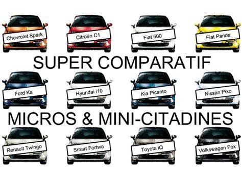 voiture 5 portes citadines voiture citadine 5 portes avec les meilleures collections
